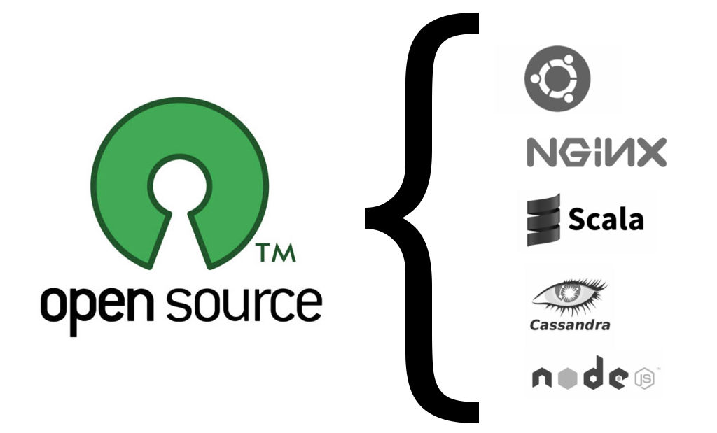 using and to open source at coursera
